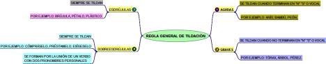Regla_general_tildacion